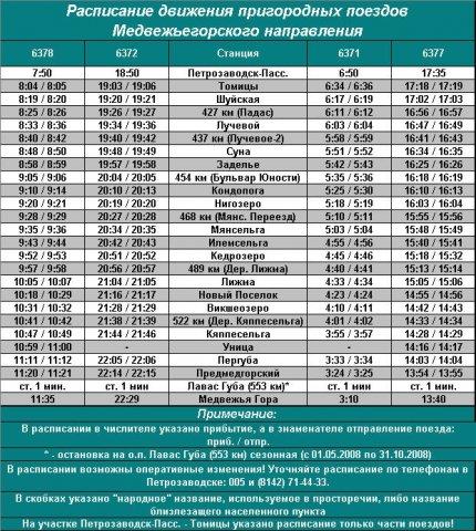 Расписание поездов екатеринбург москва петрозаводск