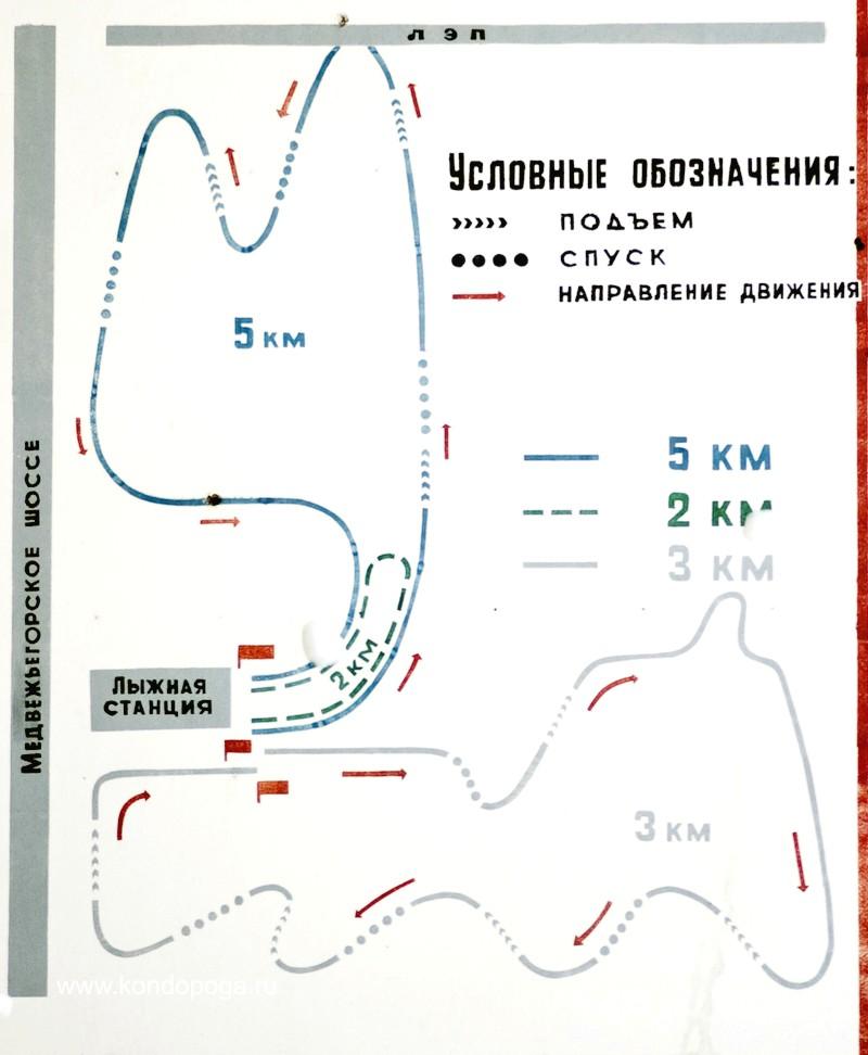 Схема лыжных и лыжероллерной
