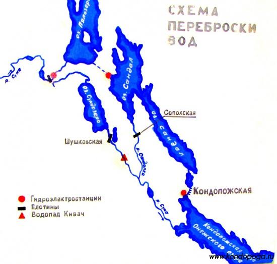 Схема переброски вод реки Суна
