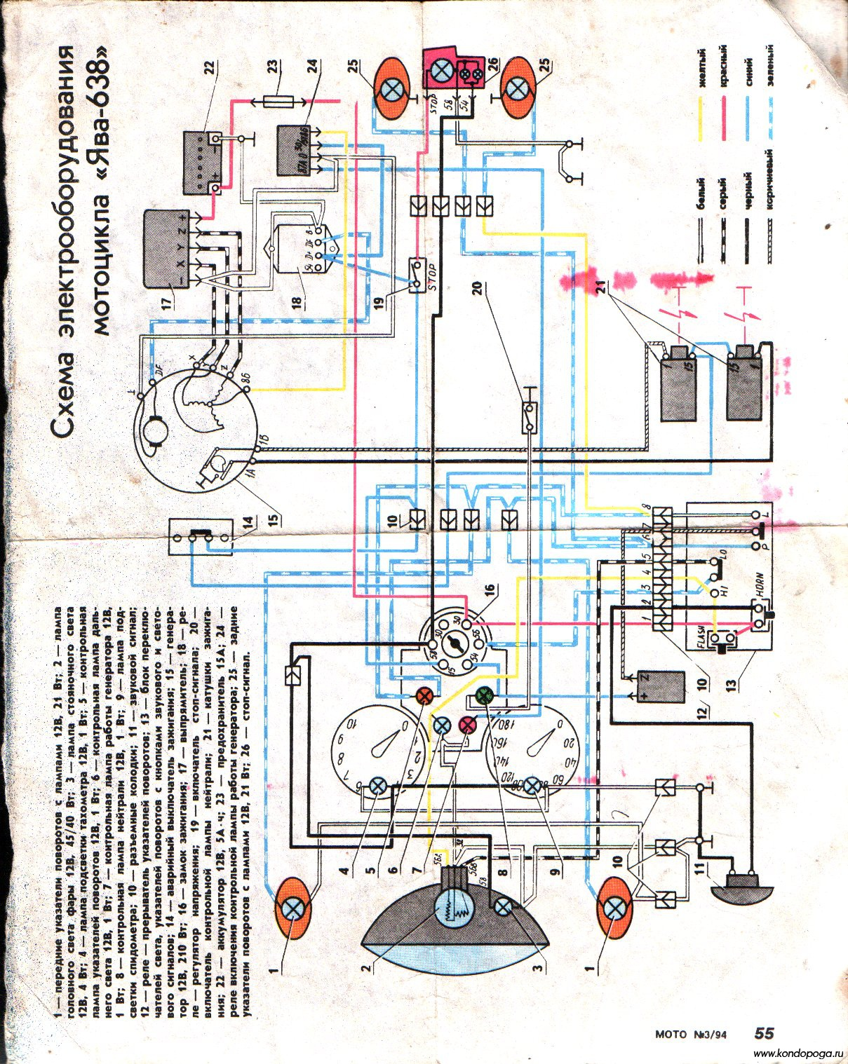 Схема проводки ява 638, замена электропроводки своими руками.