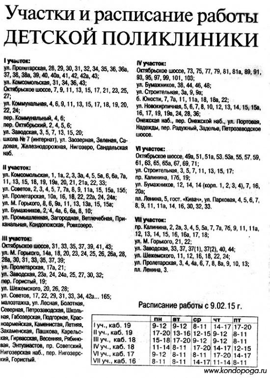 Участки и расписание работы детской поликлиники Кондопоги